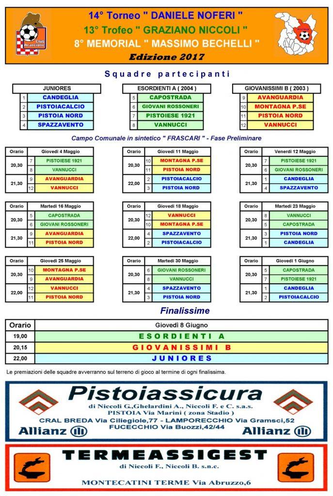 Torneonoferi 4+4+4 -2017